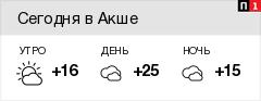 Погода в Акше - pogoda1.ru