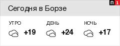 Погода в Борзе - pogoda1.ru