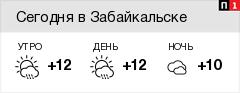 Погода в Забайкальске - pogoda1.ru