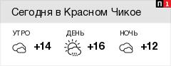 Погода в Красном Чикое - pogoda1.ru