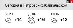 Погода в Петровск-Забайкальском - pogoda1.ru