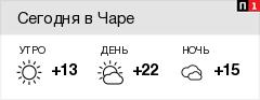 Погода в Чаре - pogoda1.ru