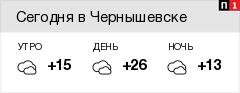 Погода в Чернышевске - pogoda1.ru