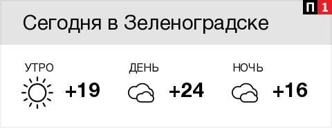 Погода в Зеленоградске - pogoda1.ru