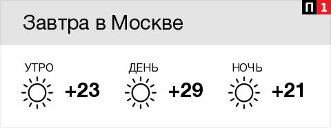 Погода в Москве - pogoda1.ru